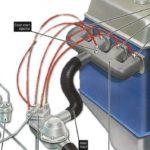 Как работает система впрыска топлива?
