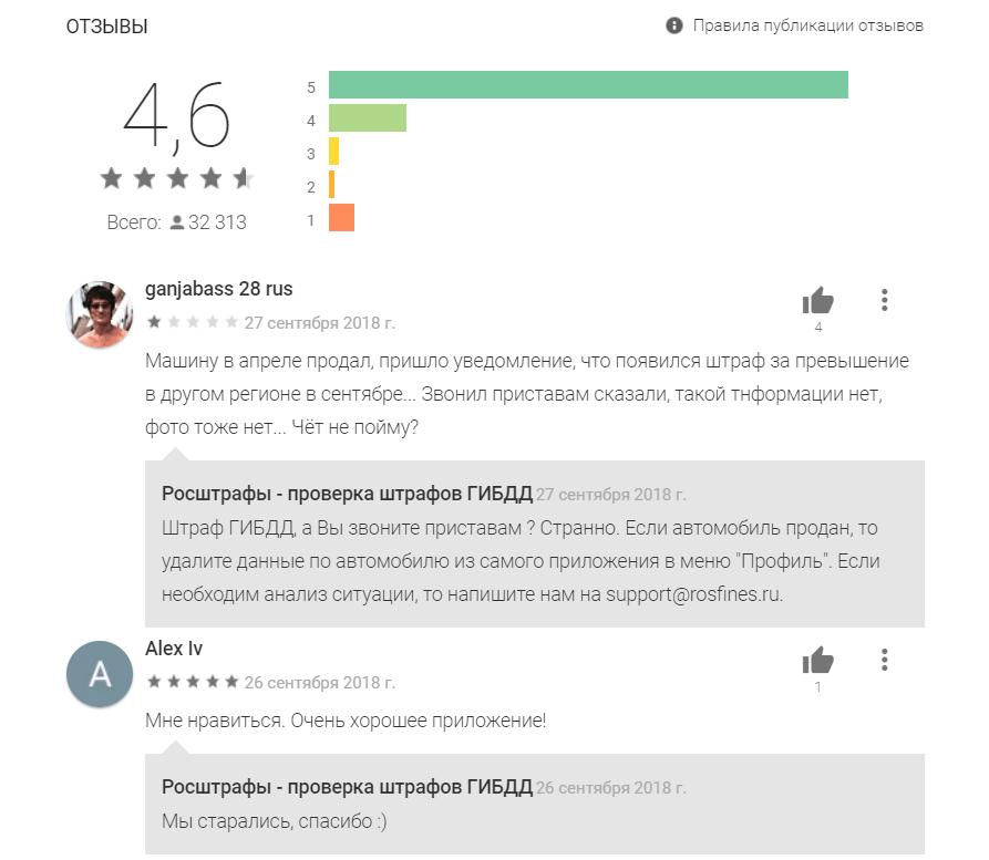 росштрафы оценка