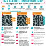 Как выбрать резину: 7 советов для подбора лучших шин