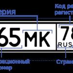 Какой регион на номере? Автомобильные коды регионов и городов России