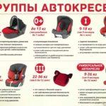 Перевозка детей до 12 лет в машине: когда нужны детские кресла